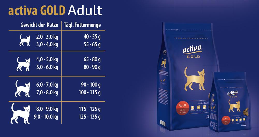 Fuetterungsempfehlung activa Gold Katze